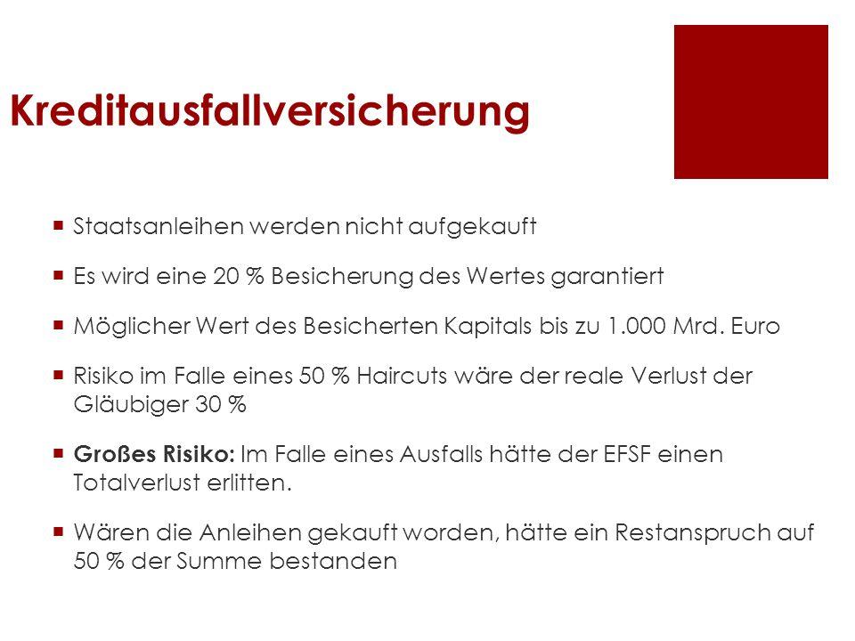 Europäischer Stabilitätsmechanismus Ablösung des EFSF durch den ESM im Jahre 2013 Variables Grundkapital von 80 Mrd.