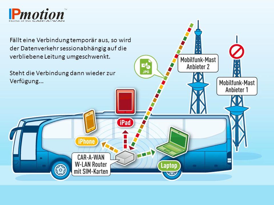 Fällt eine Verbindung temporär aus, so wird der Datenverkehr sessionabhängig auf die verbliebene Leitung umgeschwenkt.