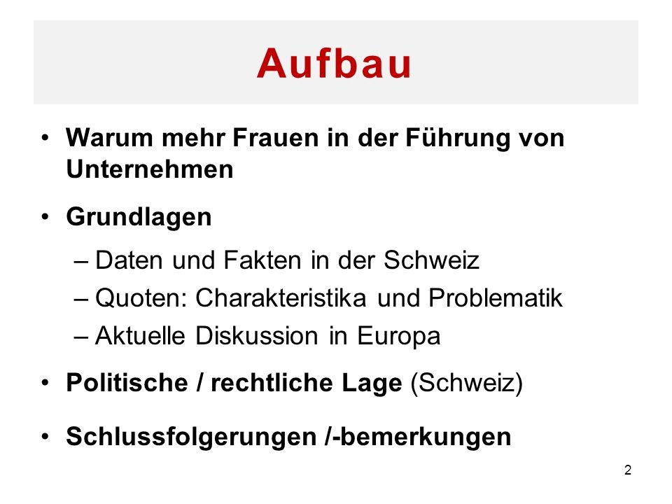 Lage in der Schweiz (1) Rechtliche Situation: –Gleichheit von Mann und Frau in der Arbeit: Gesetzgeber in der Pflicht (Art.