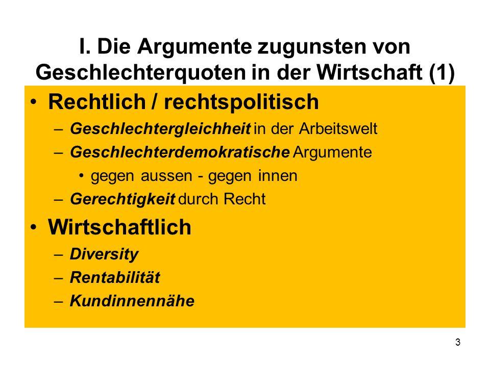 I. Die Argumente zugunsten von Geschlechterquoten in der Wirtschaft (1) Rechtlich / rechtspolitisch –Geschlechtergleichheit in der Arbeitswelt –Geschl