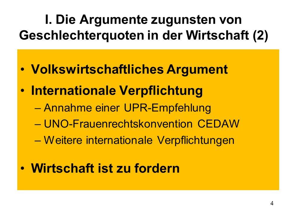 I. Die Argumente zugunsten von Geschlechterquoten in der Wirtschaft (2) Volkswirtschaftliches Argument Internationale Verpflichtung –Annahme einer UPR