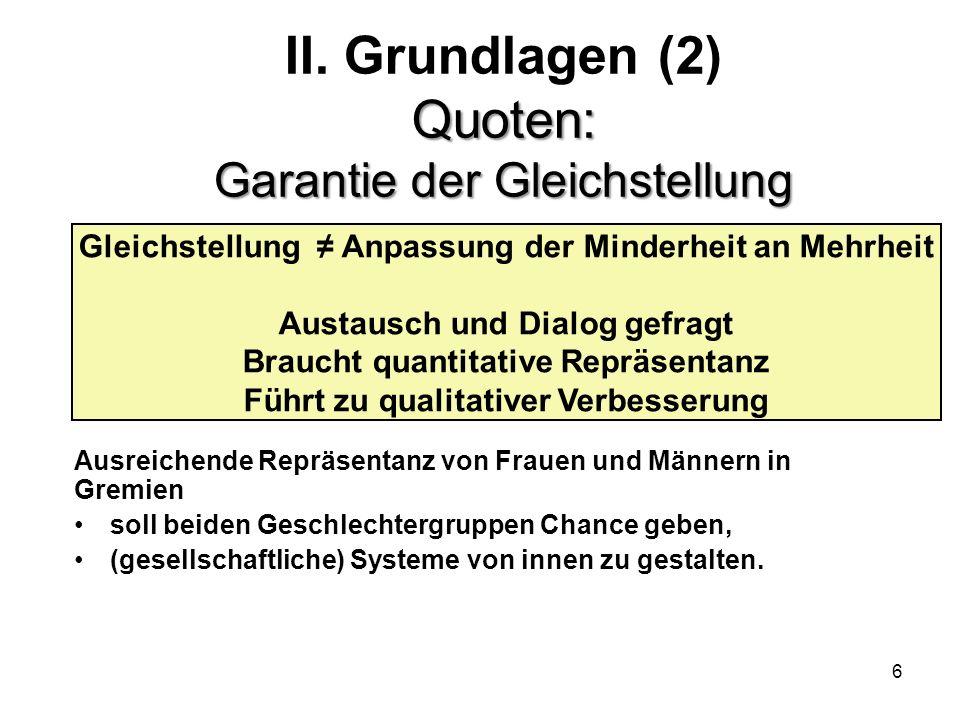 6 Quoten: Garantie der Gleichstellung II. Grundlagen (2) Quoten: Garantie der Gleichstellung Ausreichende Repräsentanz von Frauen und Männern in Gremi