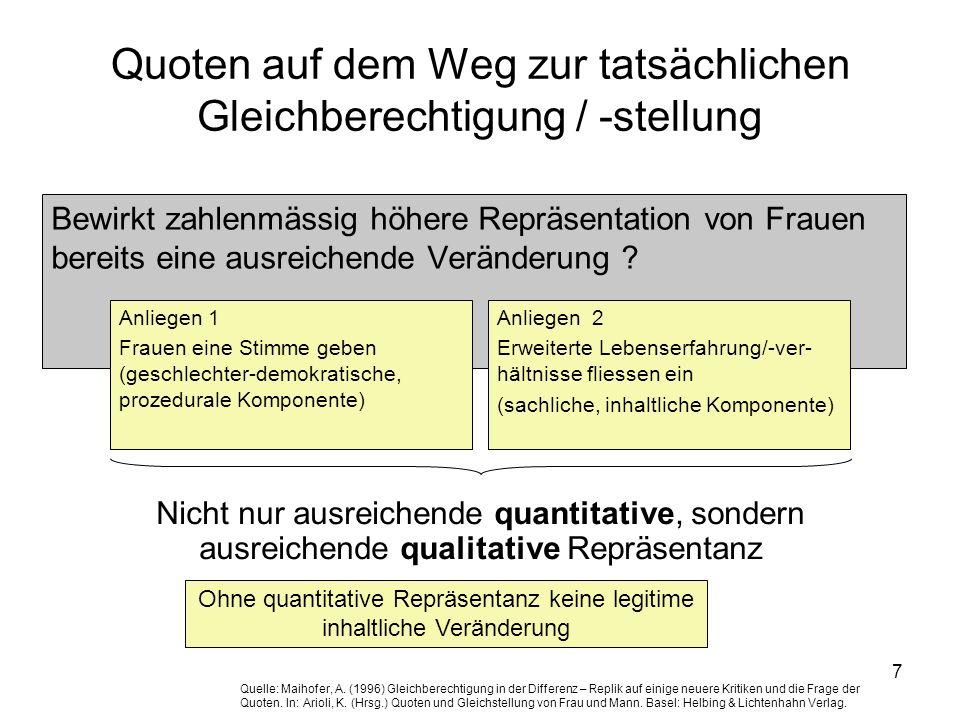 8 Quoten = zielorientierte quantitative und prozedurale Vorgaben II.