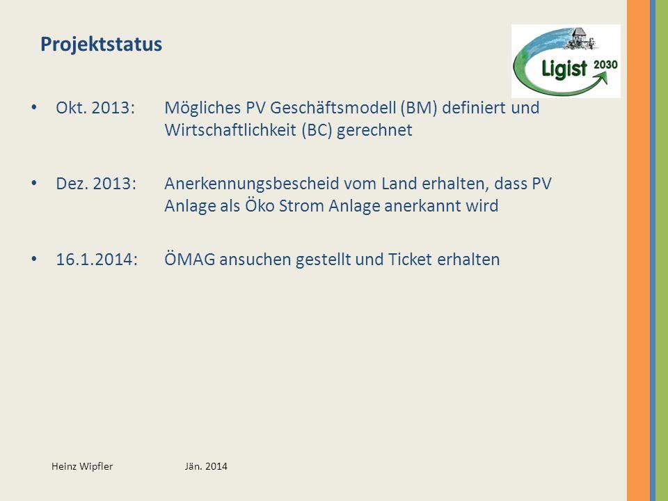 Heinz Wipfler Jän. 2014 Projektstatus Okt. 2013: Mögliches PV Geschäftsmodell (BM) definiert und Wirtschaftlichkeit (BC) gerechnet Dez. 2013: Anerkenn
