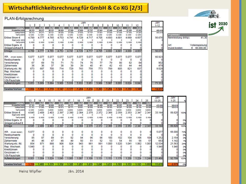 Heinz Wipfler Jän. 2014 Wirtschaftlichkeitsrechnung für GmbH & Co KG [2/3]