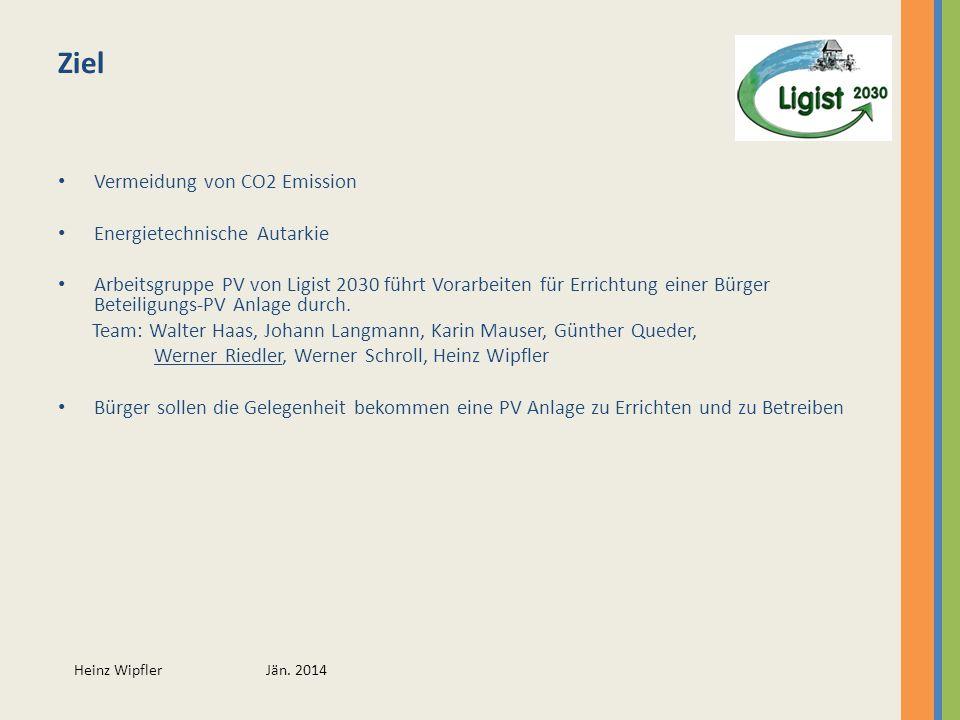 Heinz Wipfler Jän. 2014 Ziel Vermeidung von CO2 Emission Energietechnische Autarkie Arbeitsgruppe PV von Ligist 2030 führt Vorarbeiten für Errichtung