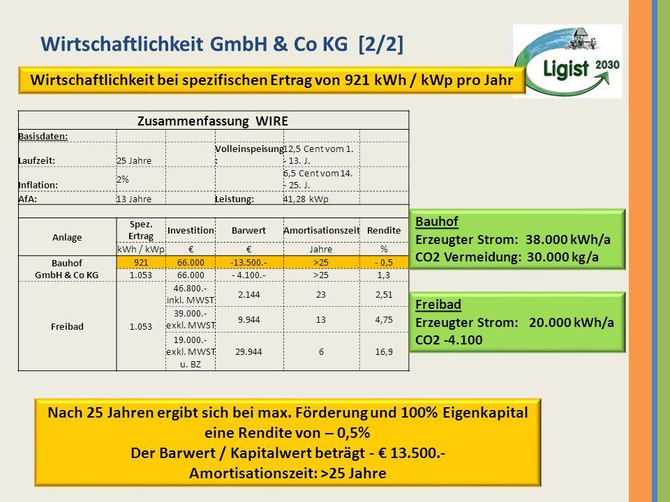 Heinz Wipfler Jän. 2014 Zusammenfassung WIRE Basisdaten: Laufzeit:25 Jahre Volleinspeisung : 12,5 Cent vom 1. - 13. J. Inflation: 2% 6,5 Cent vom 14.