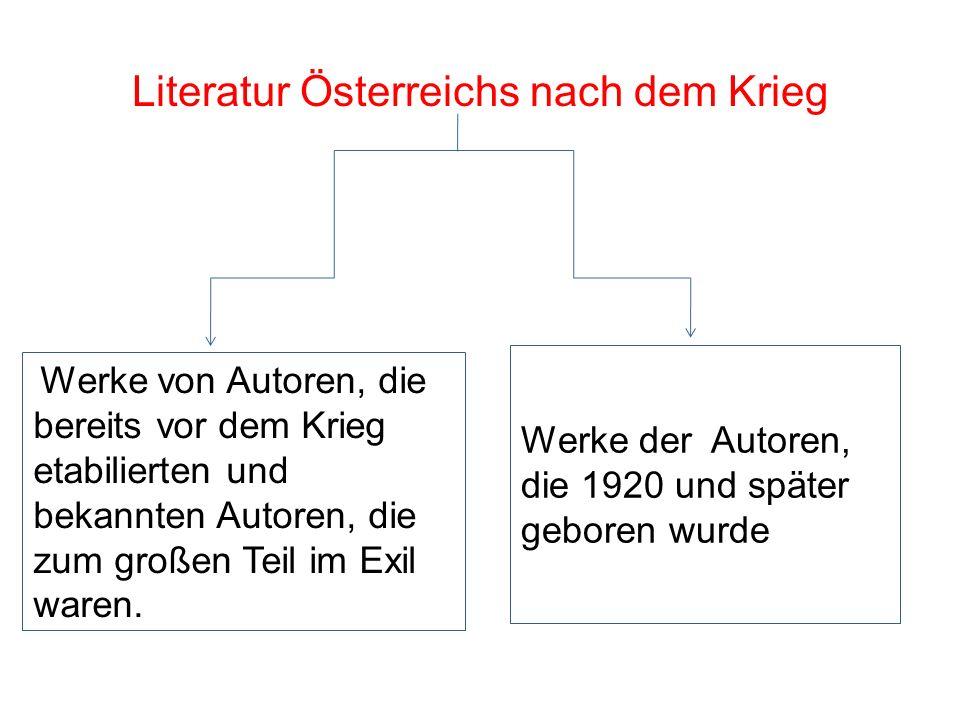 Literatur Österreichs seit 1945 Die Literatur Österreichs verbindet sich zu der deutschen Geschichte und Literatur. Viele österreichische Autoren publ