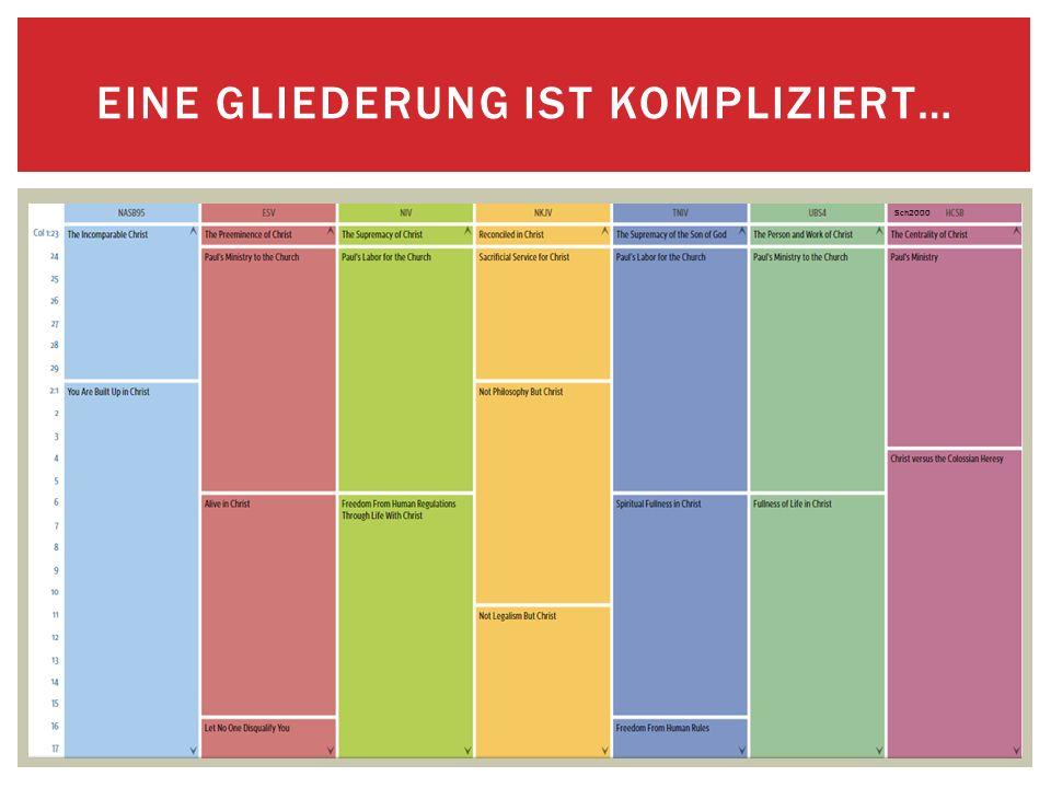 EINE GLIEDERUNG IST KOMPLIZIERT… Sch2000