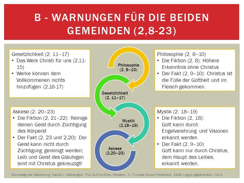 Philosophie (2, 8–10) Gesetzlichkeit (2, 11–17) Mystik (2,18–19) Askese (2,20–23) B - WARNUNGEN FÜR DIE BEIDEN GEMEINDEN (2,8-23) Philosophie (2, 8–10) Die Fiktion (2, 8): Höhere Erkenntnis ohne Christus Der Fakt (2, 9–10): Christus ist die Fülle der Gottheit und im Fleisch gekommen.