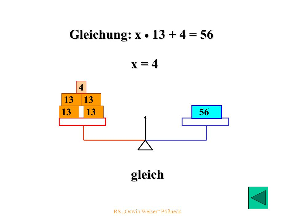 RS Oswin Weiser Pößneck x = 4 13 4 56 gleich Gleichung: x 13 + 4 = 56