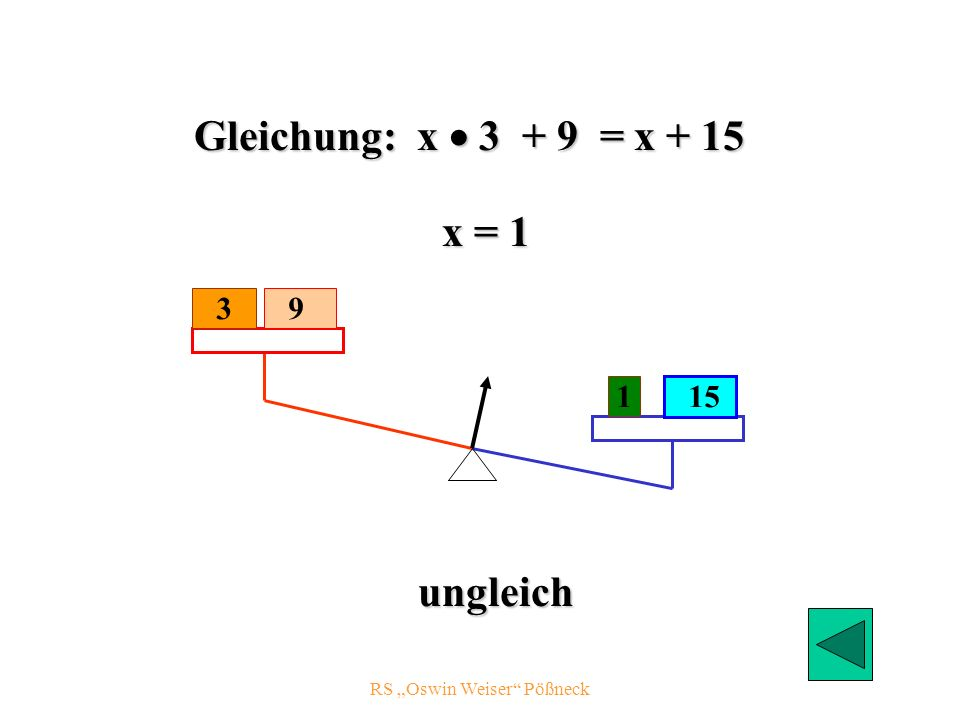 RS Oswin Weiser Pößneck 3 15 x = 1 ungleich 1 Gleichung: x 3 + 9 = x + 15 9