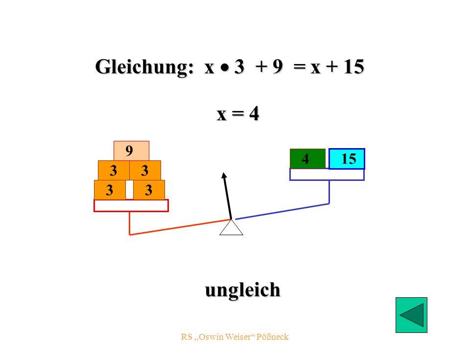 RS Oswin Weiser Pößneck x = 4 ungleich 3 15 4 3 3 3 Gleichung: x 3 + 9 = x + 15 9