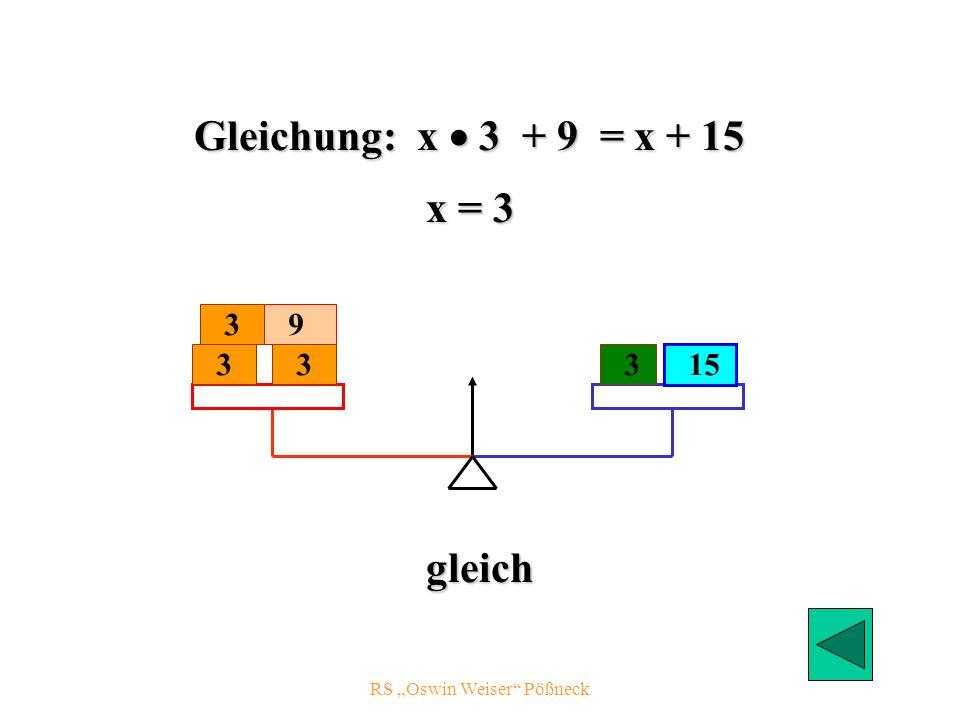 RS Oswin Weiser Pößneck x = 3 gleich Gleichung: x 3 + 9 = x + 15 3 9 3 3 15 3