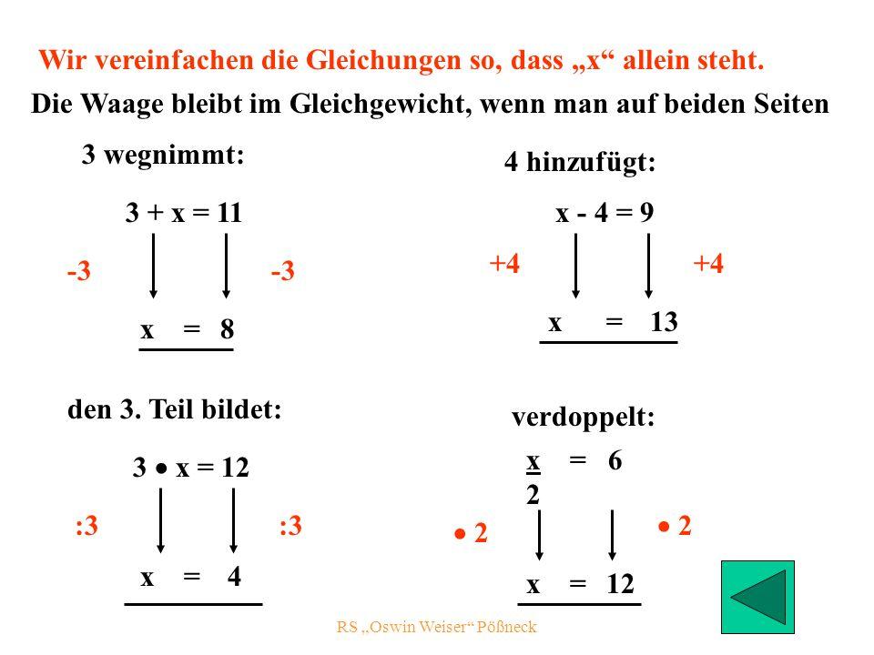 RS Oswin Weiser Pößneck Die Waage bleibt im Gleichgewicht, wenn man auf beiden Seiten 3 wegnimmt: 3 + x = 11 -3 x x - 4 = 9 +4 x 3 x = 12 :3 x x = 6 2 2 x 4 hinzufügt: den 3.