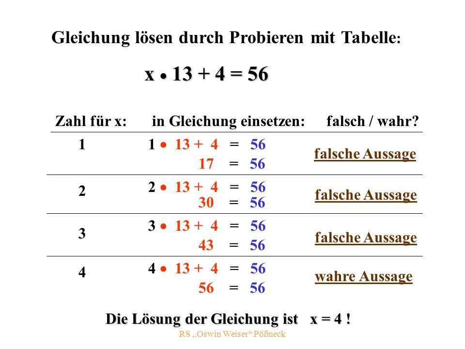 RS Oswin Weiser Pößneck Gleichung lösen durch Probieren mit Tabelle : Zahl für x: x 13 + 4 = 56 in Gleichung einsetzen:falsch / wahr.