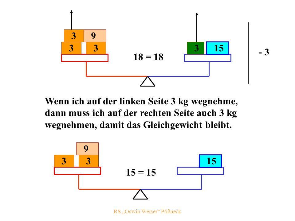 RS Oswin Weiser Pößneck 3 9 3 3 15 3 3 9 3 Wenn ich auf der linken Seite 3 kg wegnehme, dann muss ich auf der rechten Seite auch 3 kg wegnehmen, damit das Gleichgewicht bleibt.
