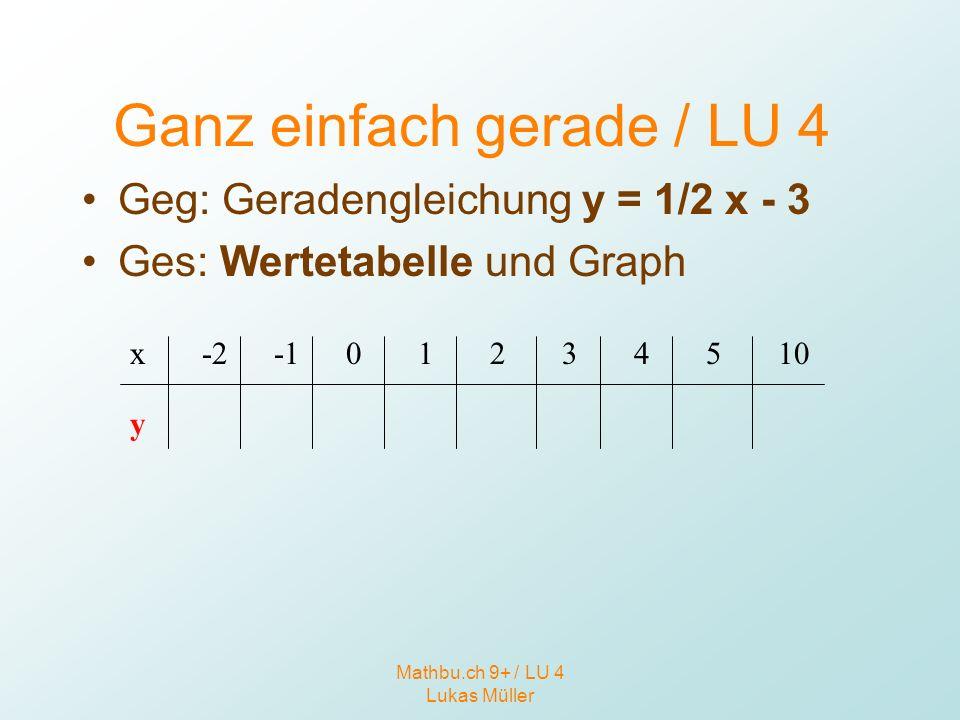 Mathbu.ch 9+ / LU 4 Lukas Müller Ganz einfach gerade / LU 4 Geg: Geradengleichung y = 1/2 x - 3 Ges: Wertetabelle und Graph x y -201234510