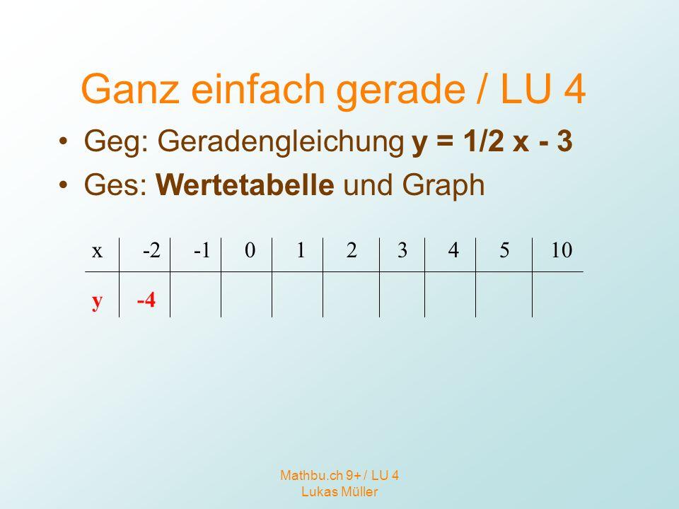 Mathbu.ch 9+ / LU 4 Lukas Müller Ganz einfach gerade / LU 4 Geg: Geradengleichung y = 1/2 x - 3 Ges: Wertetabelle und Graph x y -2 -4 01234510