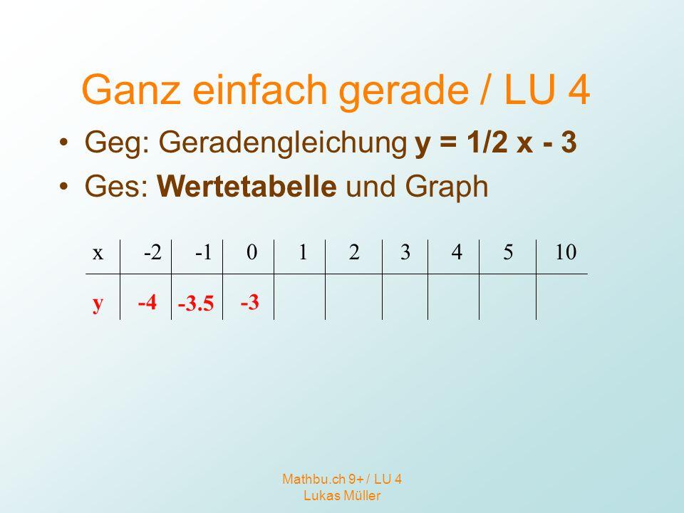 Mathbu.ch 9+ / LU 4 Lukas Müller Ganz einfach gerade / LU 4 Geg: Geradengleichung y = 1/2 x - 3 Ges: Wertetabelle und Graph x y -2 -4 -3.5 0 -3 123451