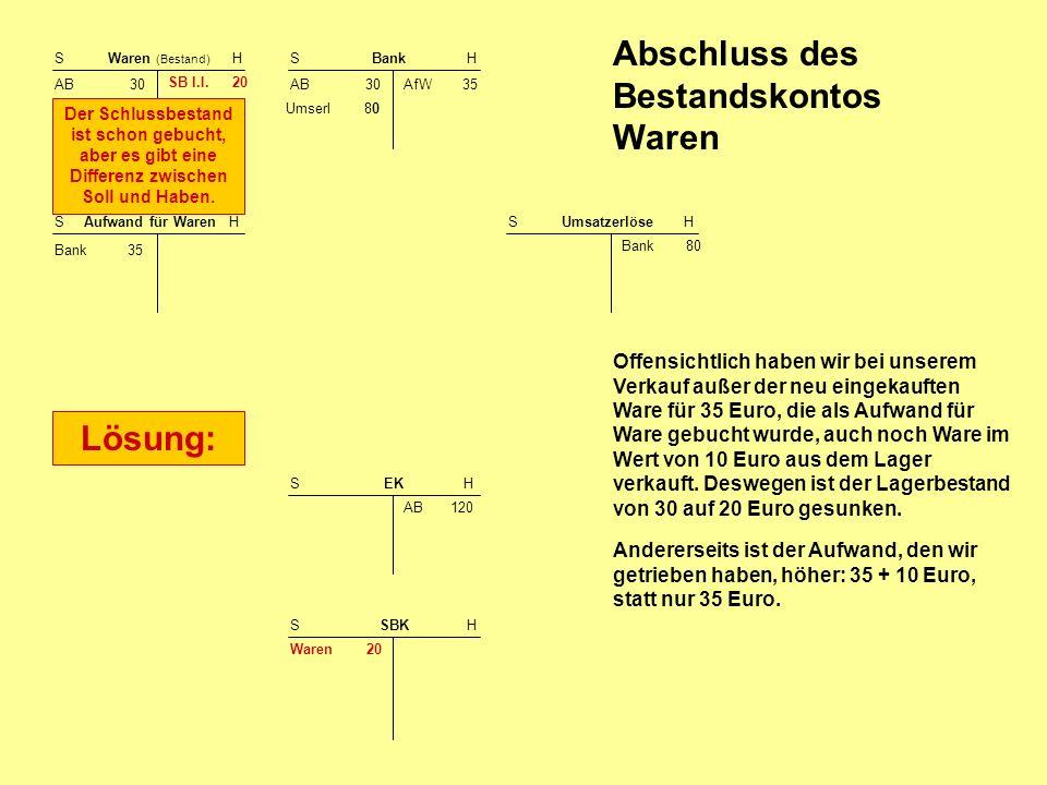 Abschluss des Bestandskontos Waren S Waren (Bestand) H AB 30 S Bank H AB 30 S EK H AB 120 S Aufwand für Waren HS Umsatzerlöse H Bank 35 AfW 35 Umserl