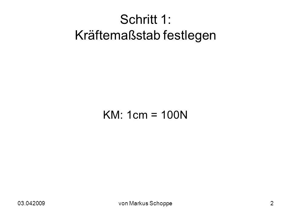 03.042009von Markus Schoppe2 Schritt 1: Kräftemaßstab festlegen KM: 1cm = 100N