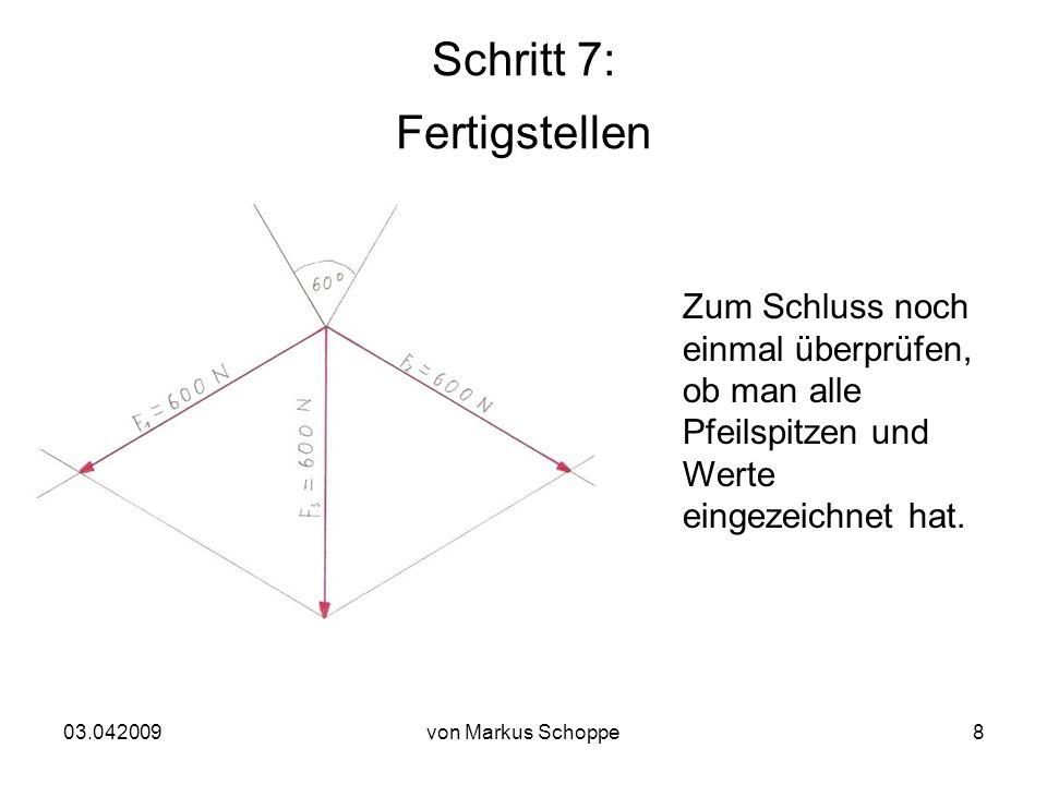 03.042009von Markus Schoppe8 Schritt 7: Fertigstellen Zum Schluss noch einmal überprüfen, ob man alle Pfeilspitzen und Werte eingezeichnet hat.