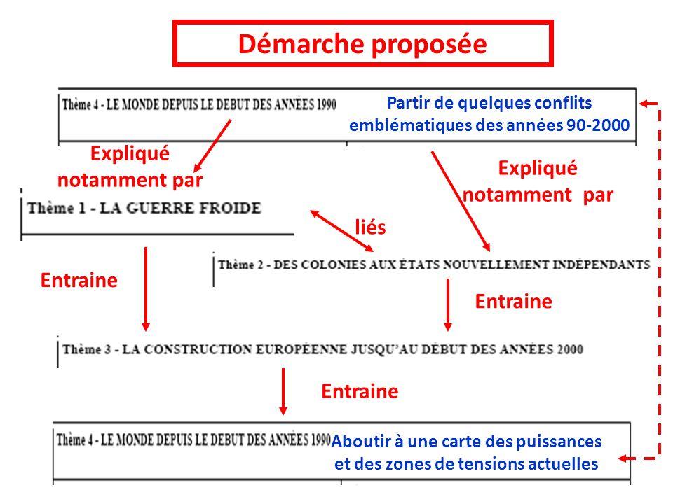 Démarche proposée Expliqué notamment par liés Partir de quelques conflits emblématiques des années 90-2000 Aboutir à une carte des puissances et des zones de tensions actuelles Entraine