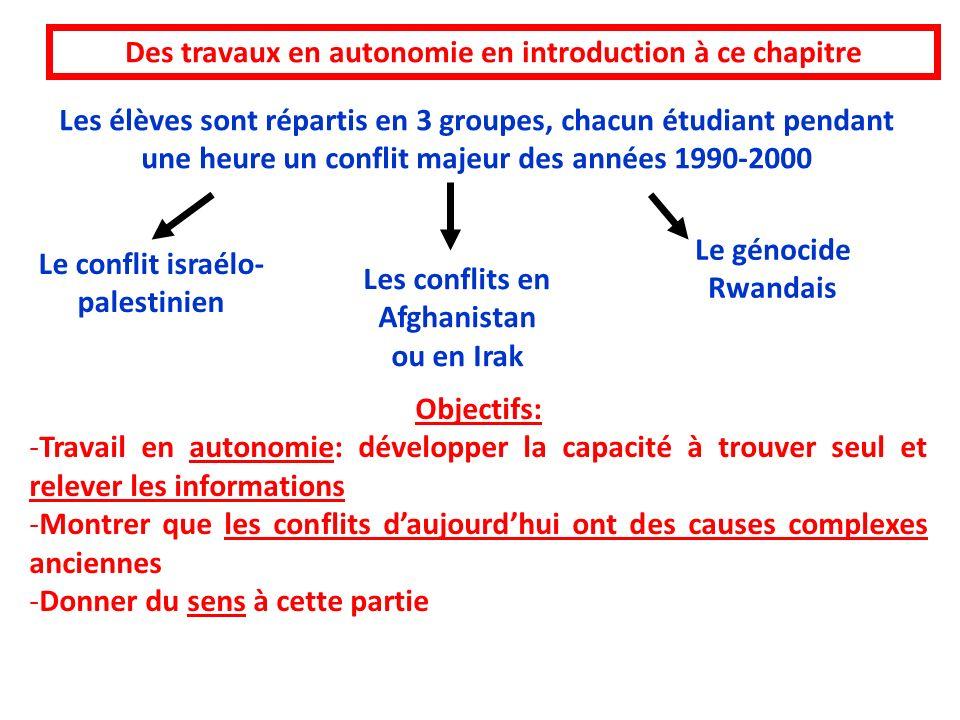 Des travaux en autonomie en introduction à ce chapitre Les élèves sont répartis en 3 groupes, chacun étudiant pendant une heure un conflit majeur des