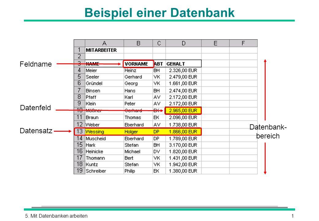 5. Mit Datenbanken arbeiten1 Beispiel einer Datenbank Feldname Datensatz Datenfeld Datenbank- bereich