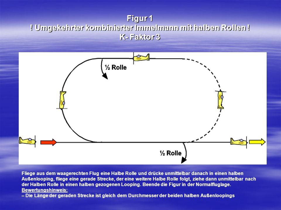 Figur 1 ! Umgekehrter kombinierter Immelmann mit halben Rollen ! K- Faktor 3 Fliege aus dem waagerechten Flug eine Halbe Rolle und drücke unmittelbar