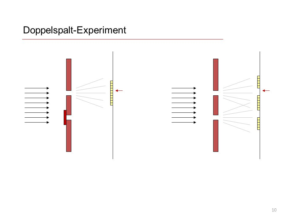 Doppelspalt-Experiment 10