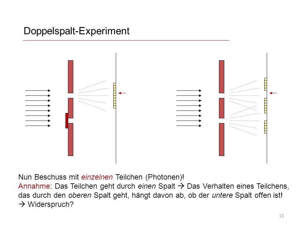 Doppelspalt-Experiment Nun Beschuss mit einzelnen Teilchen (Photonen)! Annahme: Das Teilchen geht durch einen Spalt Das Verhalten eines Teilchens, das