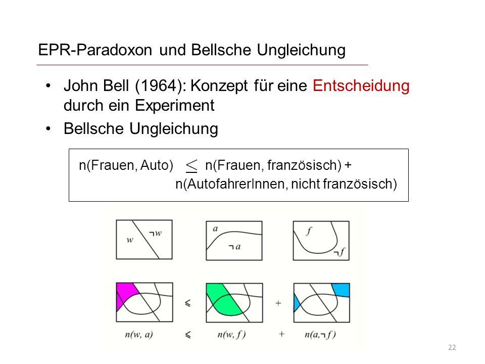 EPR-Paradoxon und Bellsche Ungleichung John Bell (1964): Konzept für eine Entscheidung durch ein Experiment Bellsche Ungleichung n(Frauen, Auto) n(Frauen, französisch) + n(AutofahrerInnen, nicht französisch) 22
