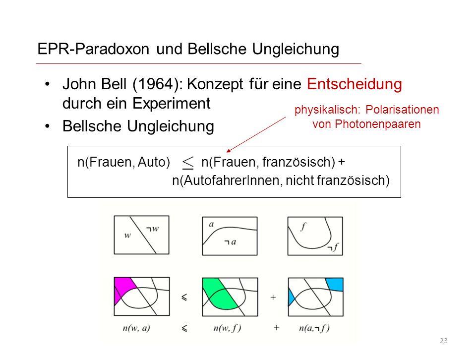 EPR-Paradoxon und Bellsche Ungleichung John Bell (1964): Konzept für eine Entscheidung durch ein Experiment Bellsche Ungleichung n(Frauen, Auto) n(Frauen, französisch) + n(AutofahrerInnen, nicht französisch) physikalisch: Polarisationen von Photonenpaaren 23