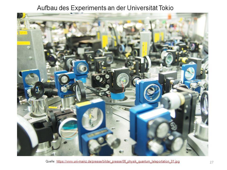 Quantenteleportation Aufbau des Experiments an der Universität Tokio Quelle: https://www.uni-mainz.de/presse/bilder_presse/08_physik_quantum_teleportation_01.jpghttps://www.uni-mainz.de/presse/bilder_presse/08_physik_quantum_teleportation_01.jpg 27