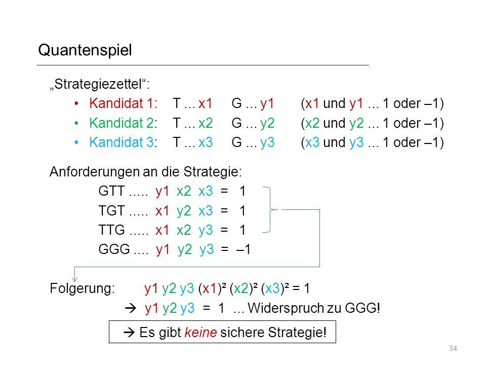 Quantenspiel Strategiezettel: Kandidat 1: T...x1 G...