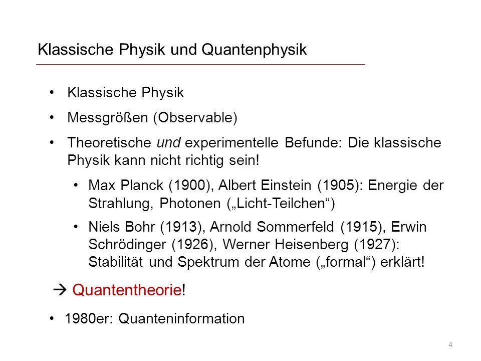 Klassische Physik Messgrößen (Observable) Theoretische und experimentelle Befunde: Die klassische Physik kann nicht richtig sein.