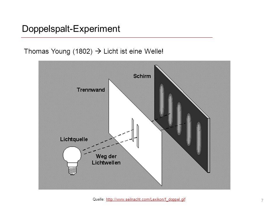 Thomas Young (1802) Licht ist eine Welle.