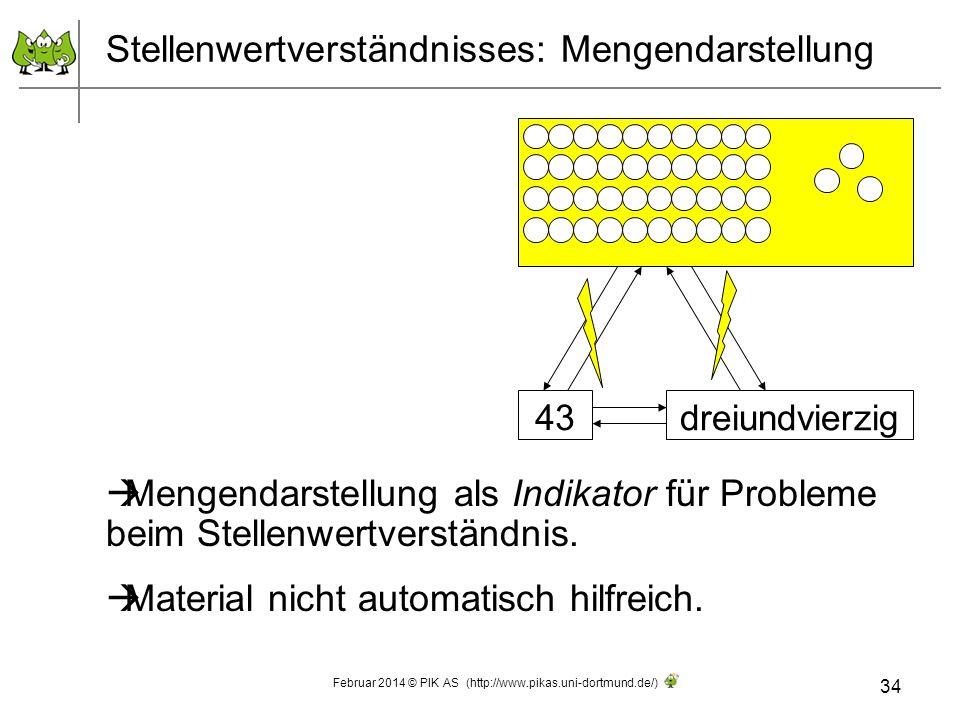 Stellenwertverständnisses: Mengendarstellung Mengendarstellung als Indikator für Probleme beim Stellenwertverständnis. Material nicht automatisch hilf