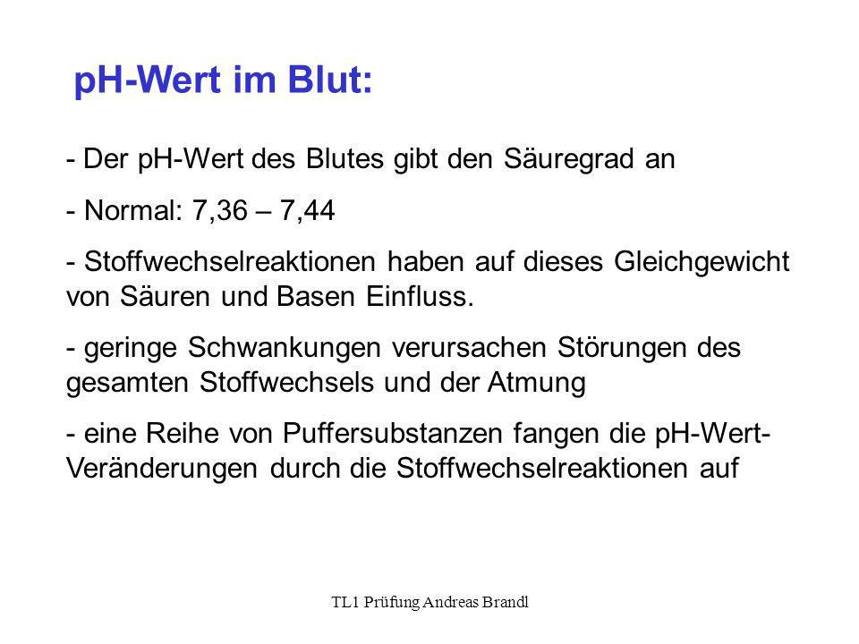 TL1 Prüfung Andreas Brandl pH-Wert im Blut: - Der pH-Wert des Blutes gibt den Säuregrad an - Normal: 7,36 – 7,44 - Stoffwechselreaktionen haben auf di