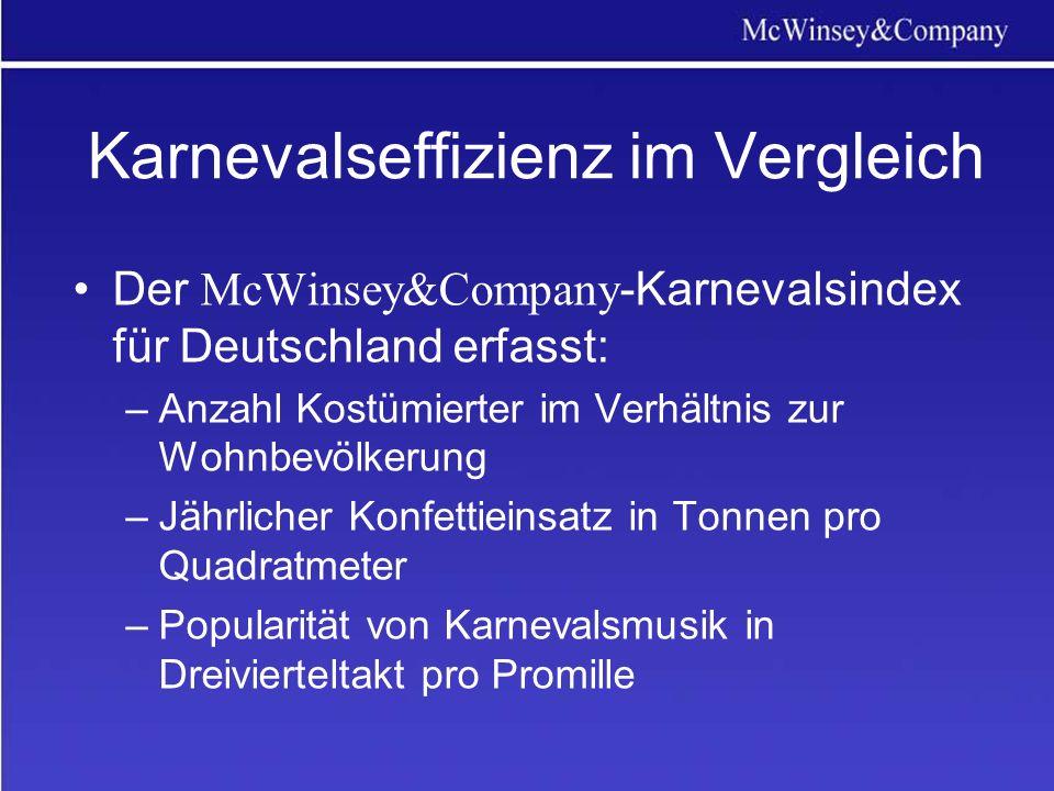 Karnevalseffizienz im Vergleich Der McWinsey&Company -Karnevalsindex für Deutschland erfasst: –Anzahl Kostümierter im Verhältnis zur Wohnbevölkerung –Jährlicher Konfettieinsatz in Tonnen pro Quadratmeter –Popularität von Karnevalsmusik in Dreivierteltakt pro Promille