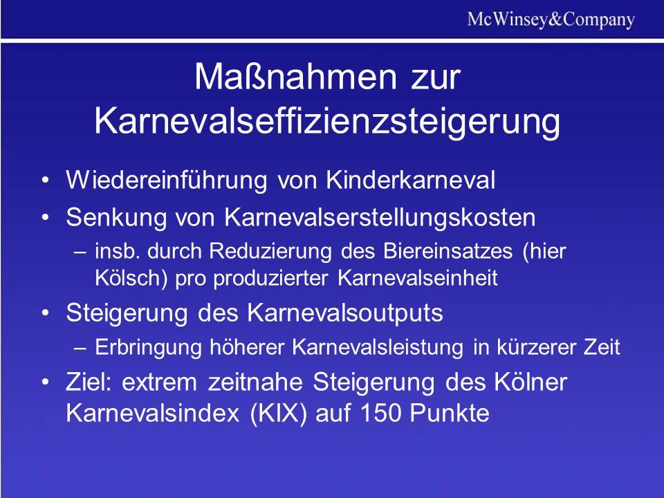 Maßnahmen zur Karnevalseffizienzsteigerung Wiedereinführung von Kinderkarneval Senkung von Karnevalserstellungskosten –insb.