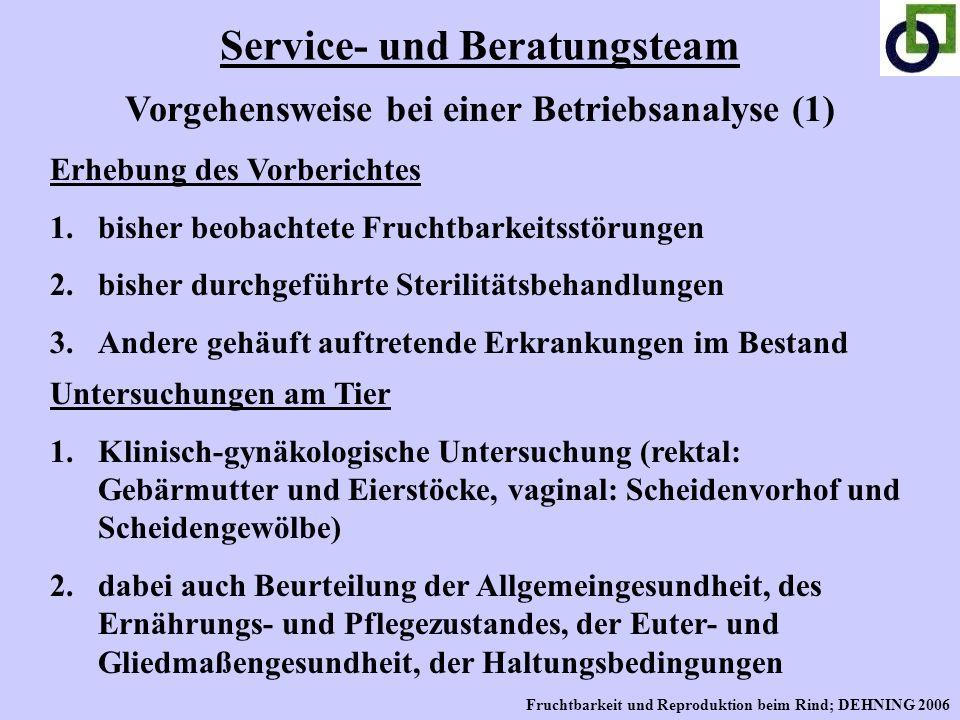 Service- und Beratungsteam Vorgehensweise bei einer Betriebsanalyse (1) Erhebung des Vorberichtes 1.bisher beobachtete Fruchtbarkeitsstörungen 2.bishe