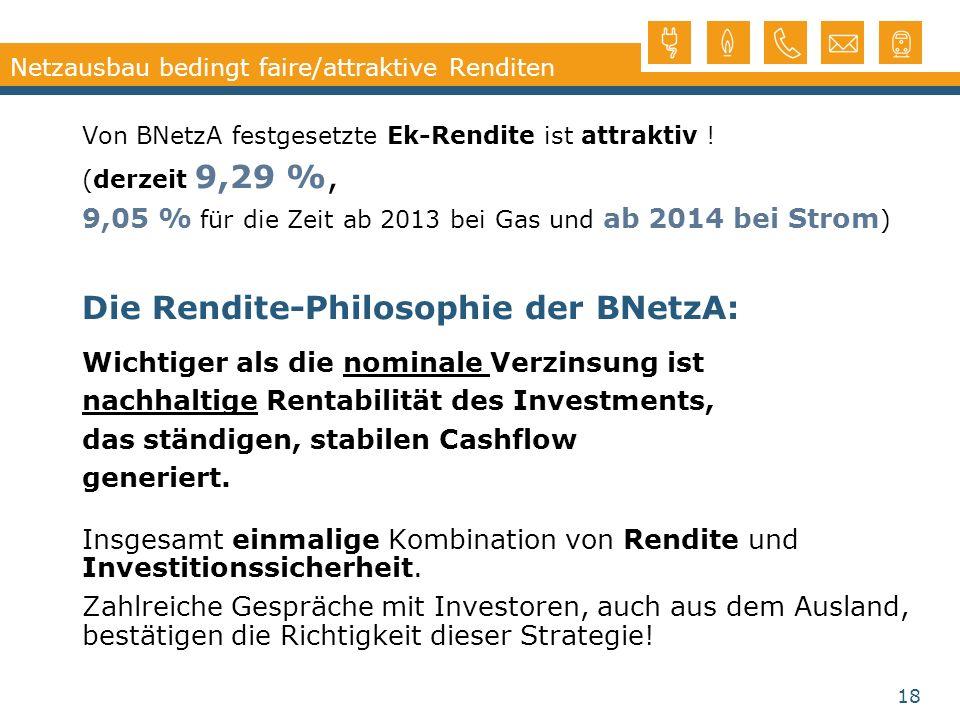 Netzausbau bedingt faire/attraktive Renditen Von BNetzA festgesetzte Ek-Rendite ist attraktiv ! (derzeit 9,29 %, 9,05 % für die Zeit ab 2013 bei Gas u