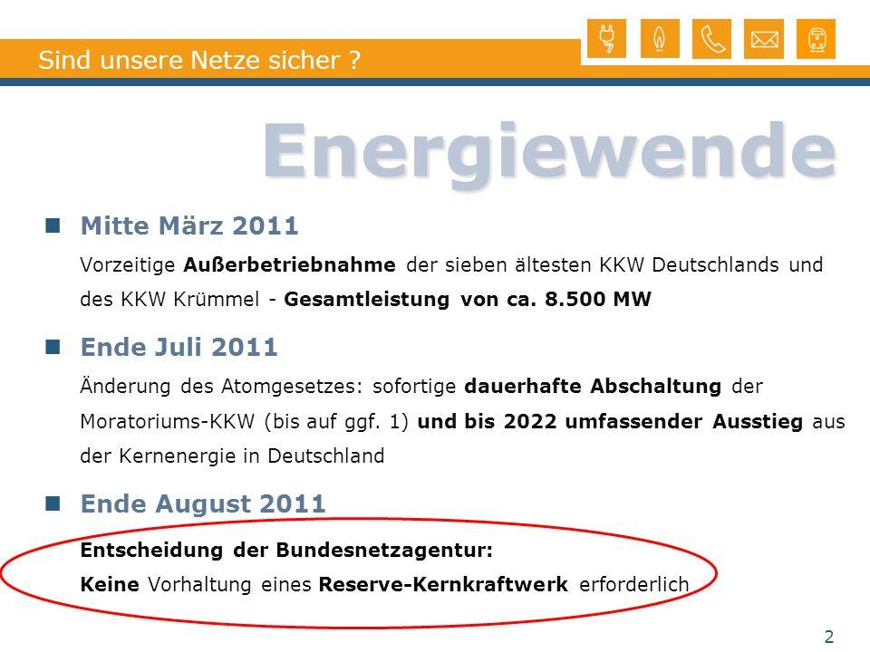 Mitte März 2011 Vorzeitige Außerbetriebnahme der sieben ältesten KKW Deutschlands und des KKW Krümmel - Gesamtleistung von ca. 8.500 MW Ende Juli 2011
