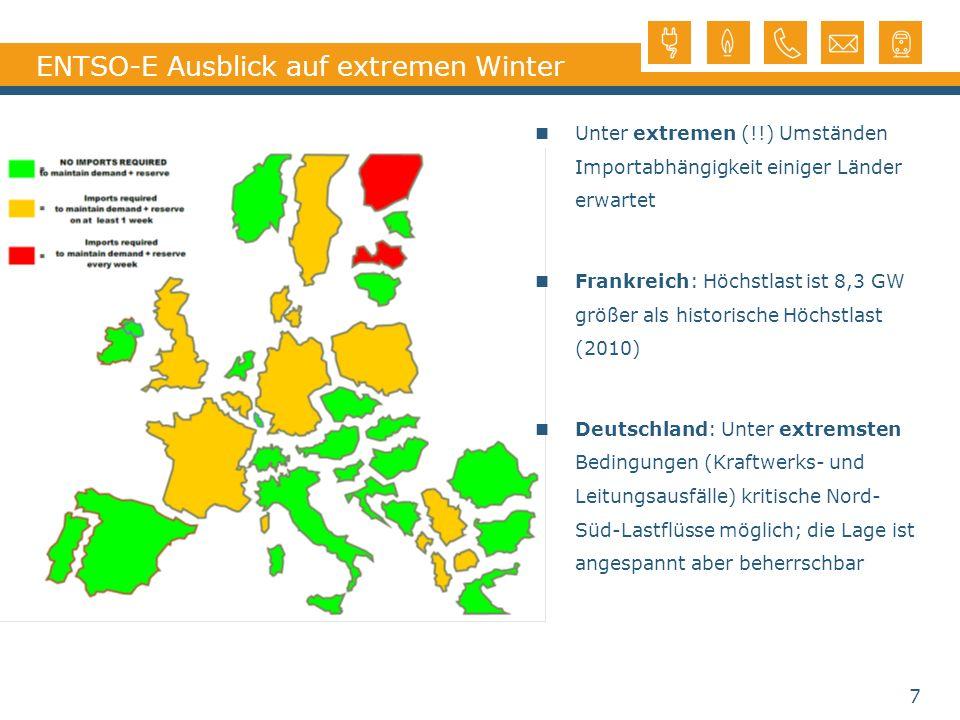 ENTSO-E Ausblick auf extremen Winter Unter extremen (!!) Umständen Importabhängigkeit einiger Länder erwartet Frankreich: Höchstlast ist 8,3 GW größer
