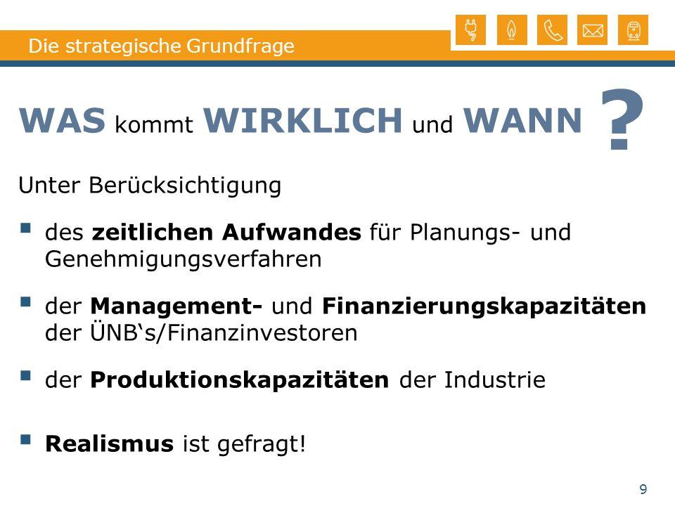 9 WAS kommt WIRKLICH und WANN Unter Berücksichtigung des zeitlichen Aufwandes für Planungs- und Genehmigungsverfahren der Management- und Finanzierung