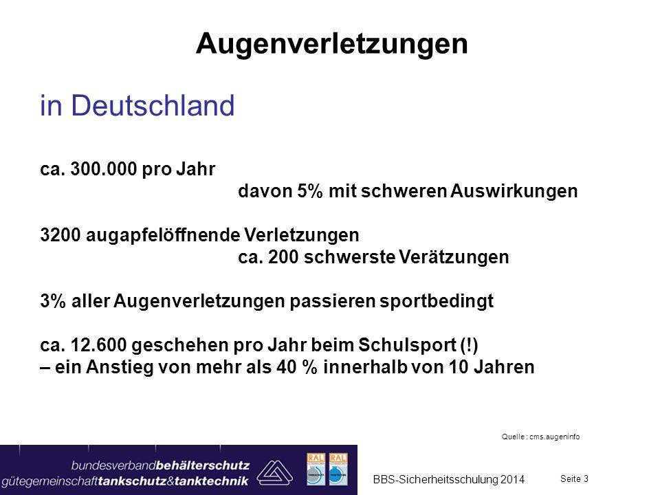 Augenverletzungen BBS-Sicherheitsschulung 2014 Seite 3 in Deutschland ca. 300.000 pro Jahr davon 5% mit schweren Auswirkungen 3200 augapfelöffnende Ve