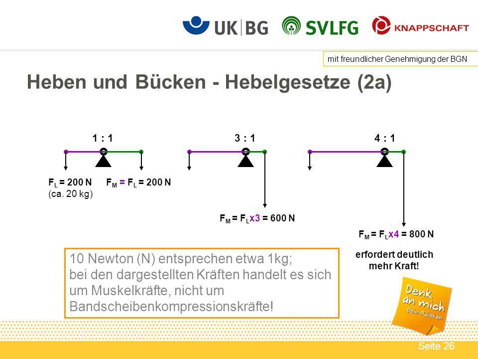 Seite 26 Heben und Bücken - Hebelgesetze (2a) 1 : 1 F L = 200 N (ca.